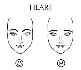 Find the Right Eyebrow Shape For Your Face